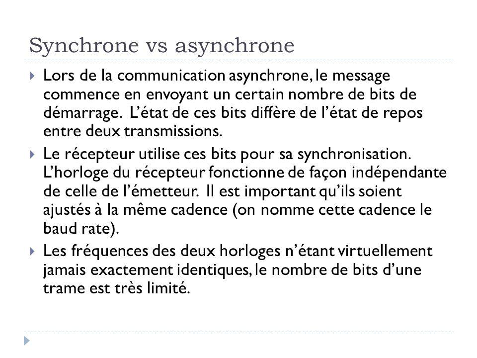Synchrone vs asynchrone  Lors de la communication asynchrone, le message commence en envoyant un certain nombre de bits de démarrage.