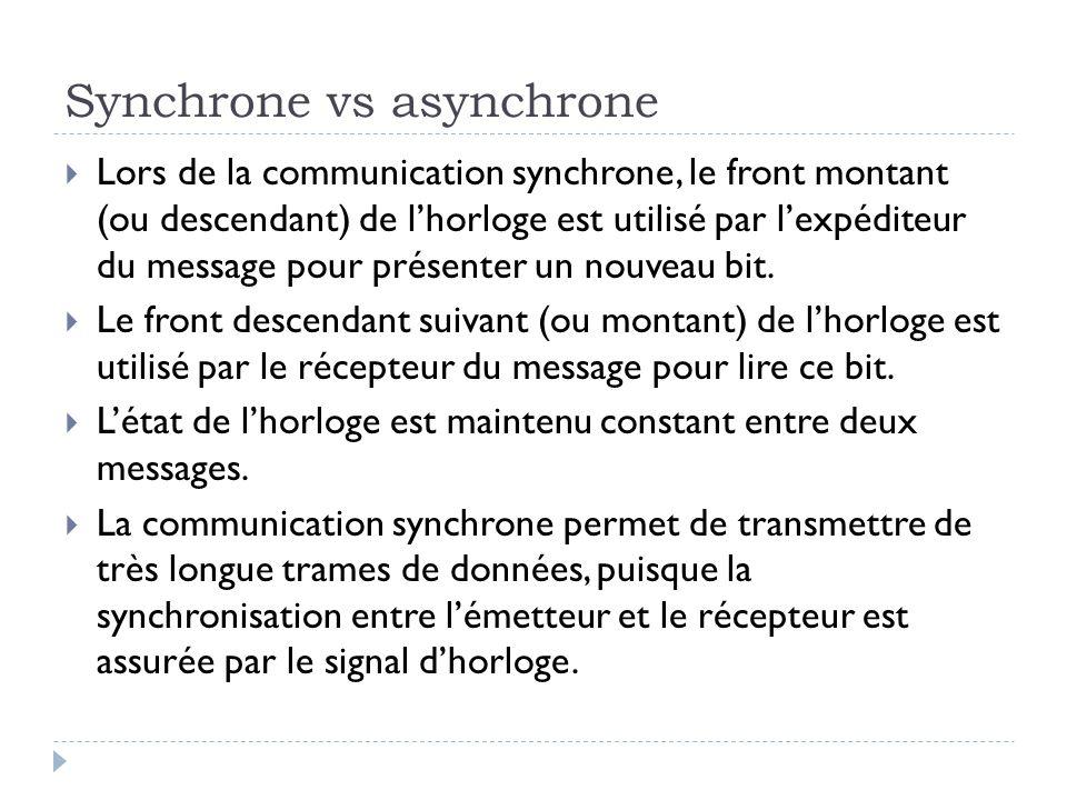 Synchrone vs asynchrone  Lors de la communication synchrone, le front montant (ou descendant) de l'horloge est utilisé par l'expéditeur du message pour présenter un nouveau bit.