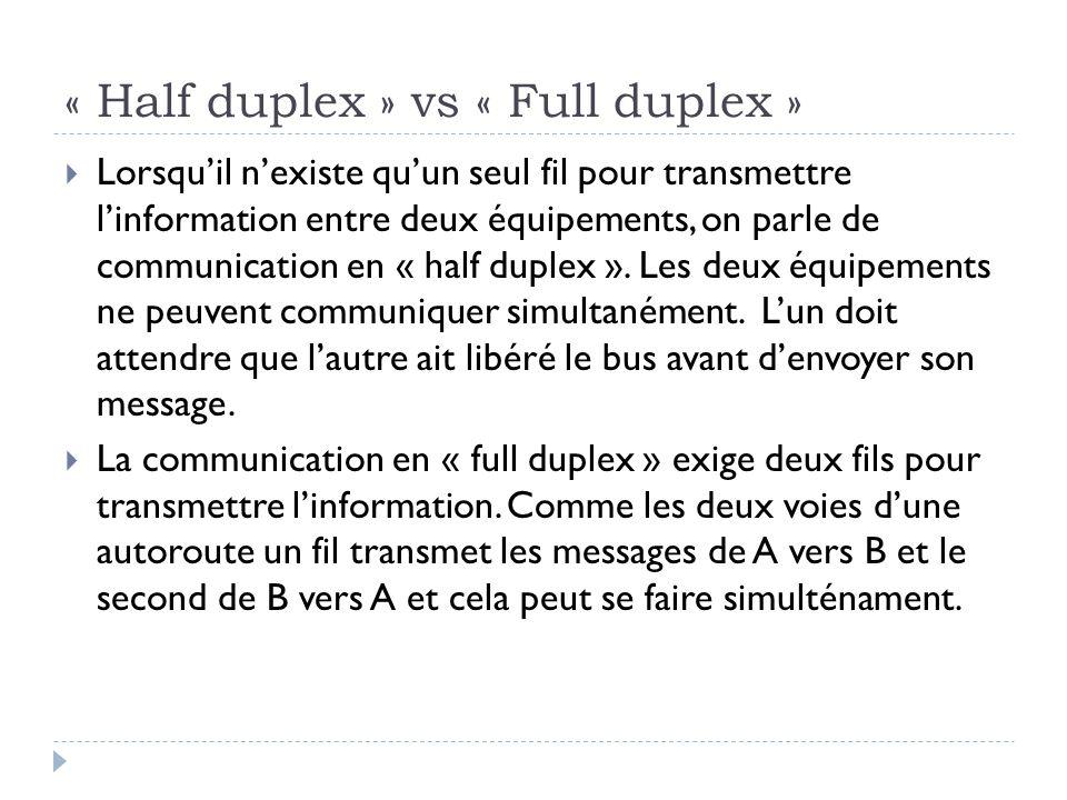 « Half duplex » vs « Full duplex »  Lorsqu'il n'existe qu'un seul fil pour transmettre l'information entre deux équipements, on parle de communication en « half duplex ».