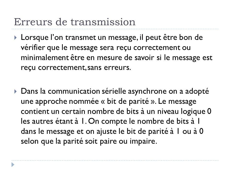 Erreurs de transmission  Lorsque l'on transmet un message, il peut être bon de vérifier que le message sera reçu correctement ou minimalement être en mesure de savoir si le message est reçu correctement, sans erreurs.