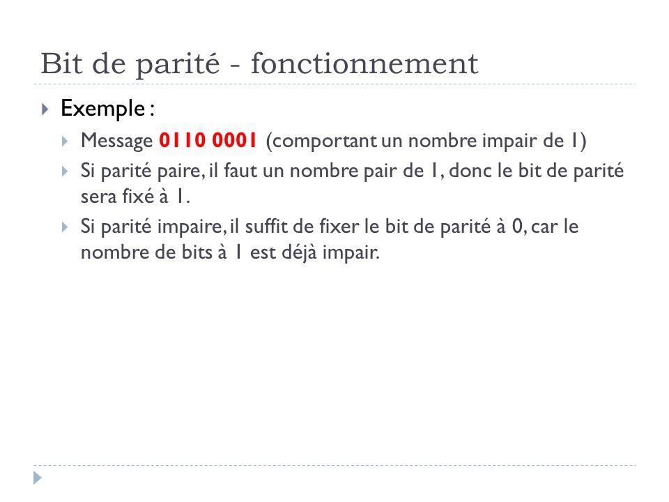 Bit de parité - fonctionnement  Exemple :  Message 0110 0001 (comportant un nombre impair de 1)  Si parité paire, il faut un nombre pair de 1, donc le bit de parité sera fixé à 1.