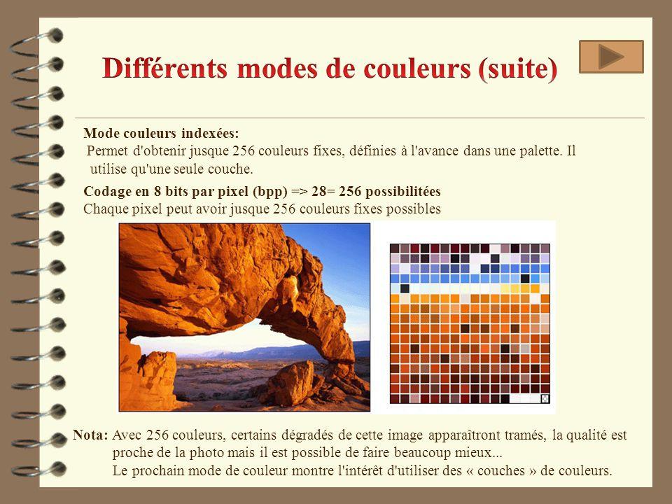 Mode couleurs indexées: Permet d'obtenir jusque 256 couleurs fixes, définies à l'avance dans une palette. Il utilise qu'une seule couche. Codage en 8