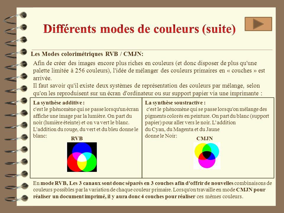 Les Modes colorimétriques RVB / CMJN: Afin de créer des images encore plus riches en couleurs (et donc disposer de plus qu'une palette limitée à 256 c