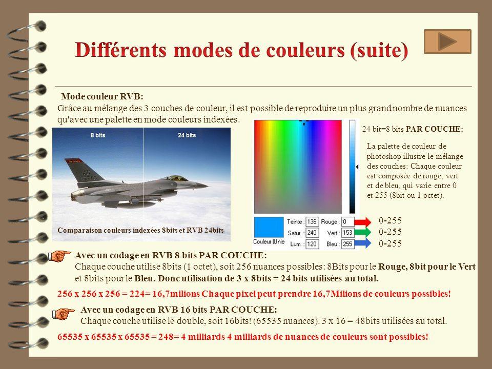Mode couleur RVB: Grâce au mélange des 3 couches de couleur, il est possible de reproduire un plus grand nombre de nuances qu'avec une palette en mode