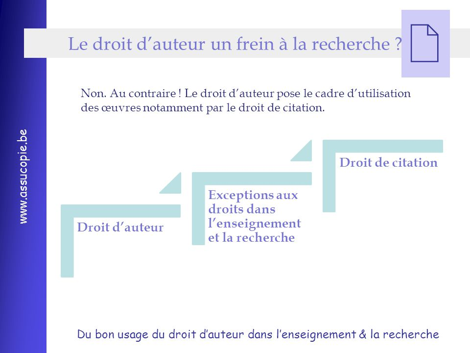 Du bon usage du droit d'auteur dans l'enseignement & la recherche www.assucopie.be  Le droit d'auteur un frein à la recherche .