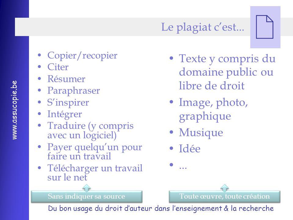 Du bon usage du droit d'auteur dans l'enseignement & la recherche www.assucopie.be  Le plagiat c'est...