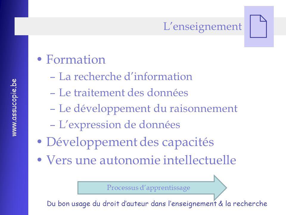 Du bon usage du droit d'auteur dans l'enseignement & la recherche www.assucopie.be  L'enseignement Formation –La recherche d'information –Le traitement des données –Le développement du raisonnement –L'expression de données Développement des capacités Vers une autonomie intellectuelle Processus d'apprentissage