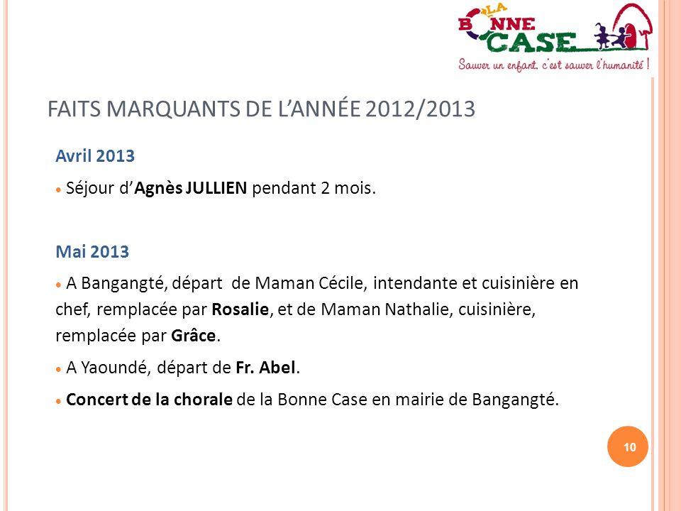 10 FAITS MARQUANTS DE L'ANNÉE 2012/2013 Avril 2013  Séjour d'Agnès JULLIEN pendant 2 mois. Mai 2013  A Bangangté, départ de Maman Cécile, intendante
