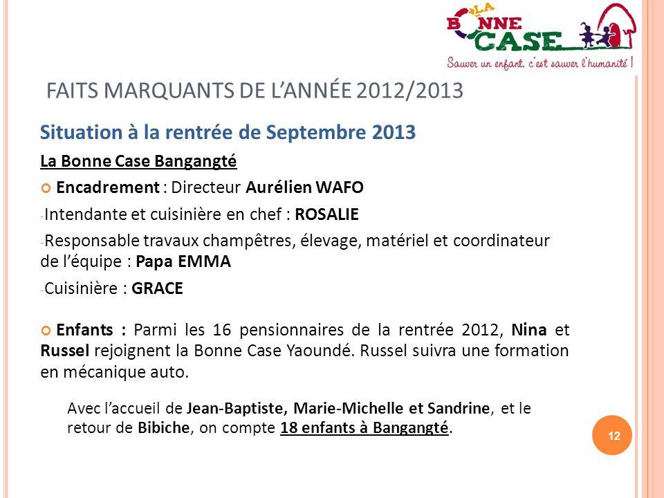 12 FAITS MARQUANTS DE L'ANNÉE 2012/2013 Situation à la rentrée de Septembre 2013 La Bonne Case Bangangté Encadrement : Directeur Aurélien WAFO - Inten
