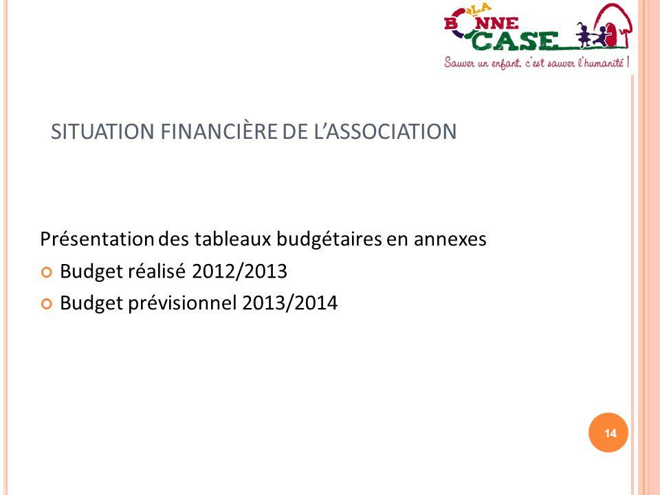 14 SITUATION FINANCIÈRE DE L'ASSOCIATION Présentation des tableaux budgétaires en annexes Budget réalisé 2012/2013 Budget prévisionnel 2013/2014