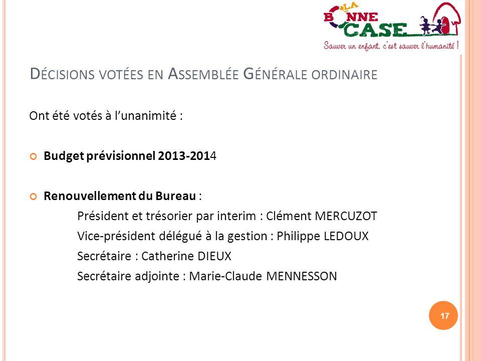 17 D ÉCISIONS VOTÉES EN A SSEMBLÉE G ÉNÉRALE ORDINAIRE Ont été votés à l'unanimité : Budget prévisionnel 2013-2014 Renouvellement du Bureau : Présiden