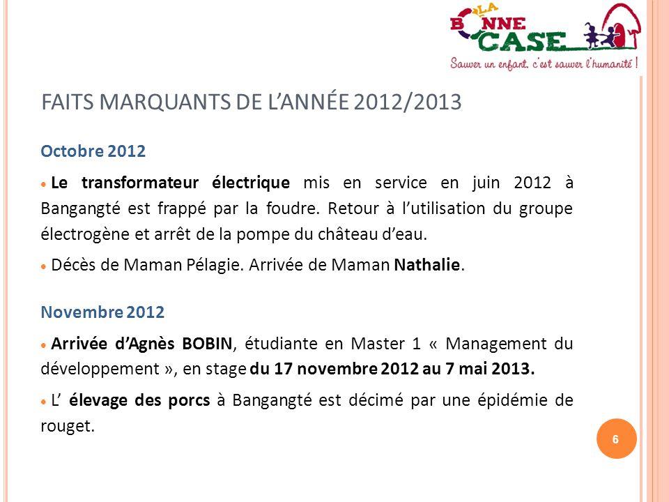 6 FAITS MARQUANTS DE L'ANNÉE 2012/2013 Octobre 2012  Le transformateur électrique mis en service en juin 2012 à Bangangté est frappé par la foudre. R