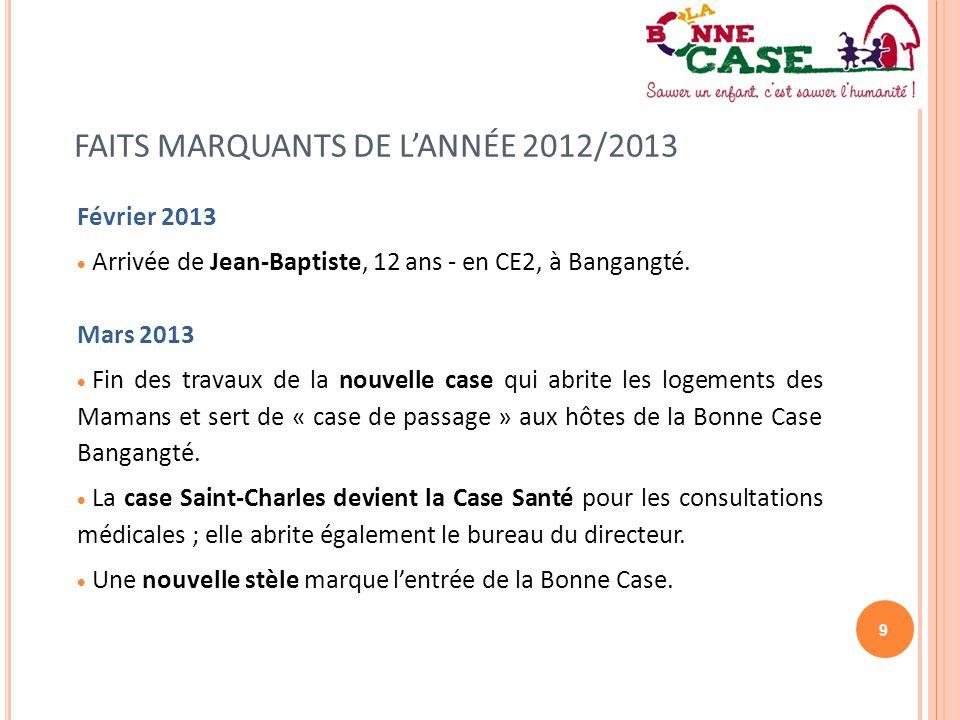 9 FAITS MARQUANTS DE L'ANNÉE 2012/2013 Février 2013  Arrivée de Jean-Baptiste, 12 ans - en CE2, à Bangangté. Mars 2013  Fin des travaux de la nouvel