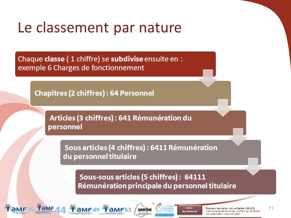 Le classement par nature Chaque classe ( 1 chiffre) se subdivise ensuite en : exemple 6 Charges de fonctionnement Chapitres (2 chiffres) : 64 Personne