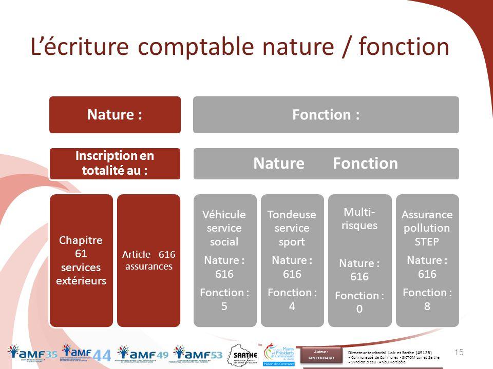L'écriture comptable nature / fonction 15 Nature : Inscription en totalité au : Chapitre 61 services extérieurs Article 616 assurances Fonction : Natu