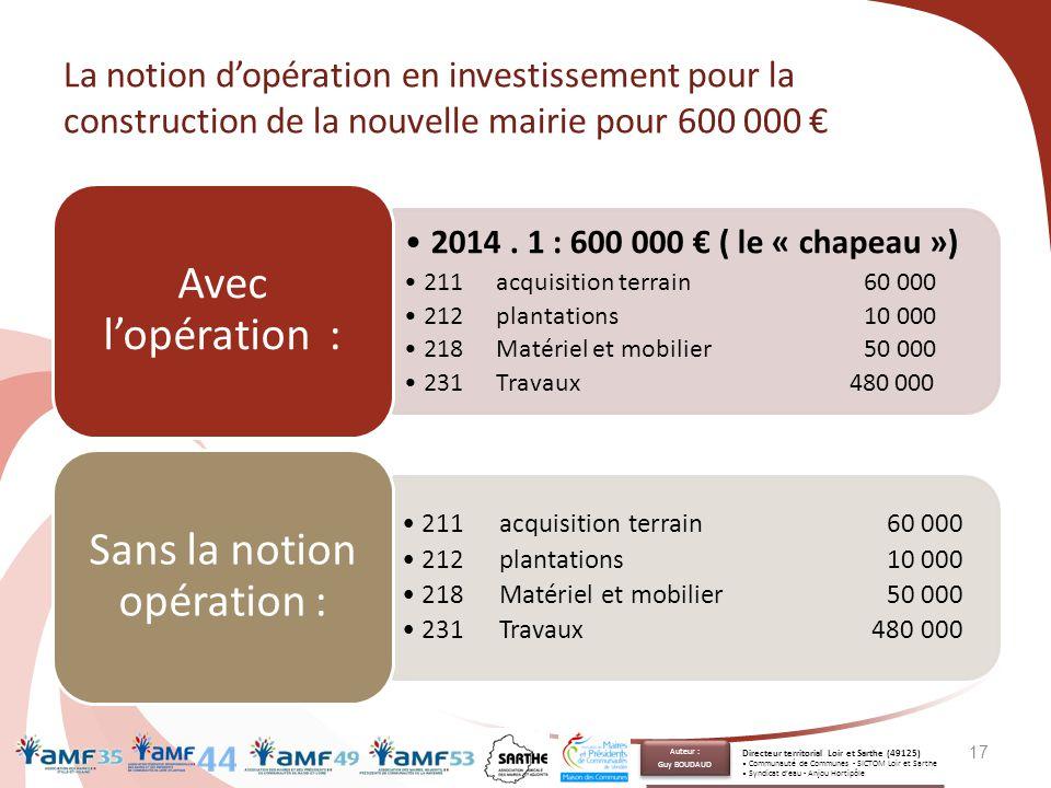 La notion d'opération en investissement pour la construction de la nouvelle mairie pour 600 000 € 2014. 1 : 600 000 € ( le « chapeau ») 211acquisition