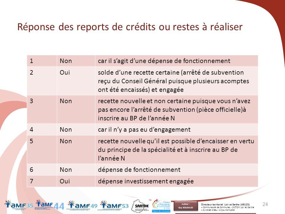 Réponse des reports de crédits ou restes à réaliser 24 1Noncar il s'agit d'une dépense de fonctionnement 2Ouisolde d'une recette certaine (arrêté de s