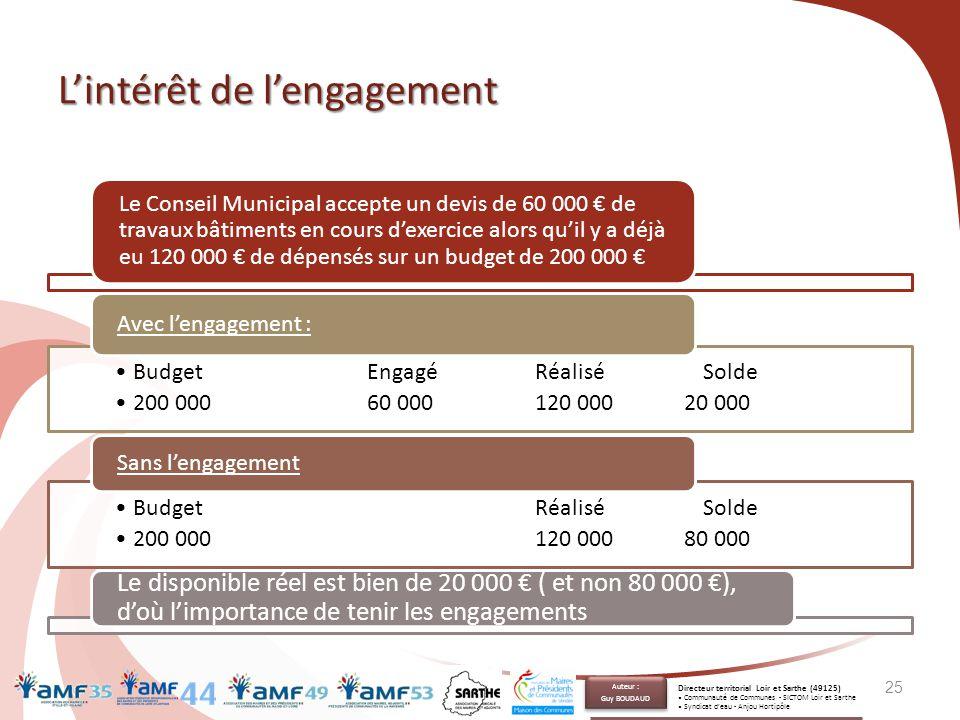 L'intérêt de l'engagement Le Conseil Municipal accepte un devis de 60 000 € de travaux bâtiments en cours d'exercice alors qu'il y a déjà eu 120 000 €