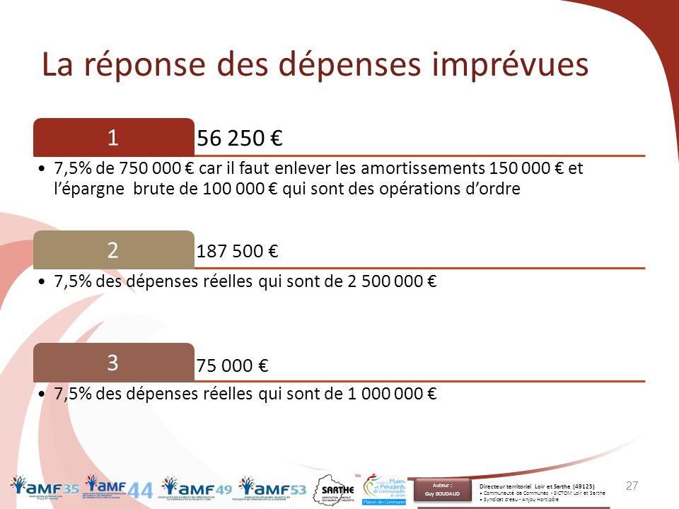 La réponse des dépenses imprévues 56 250 € 1 7,5% de 750 000 € car il faut enlever les amortissements 150 000 € et l'épargne brute de 100 000 € qui so