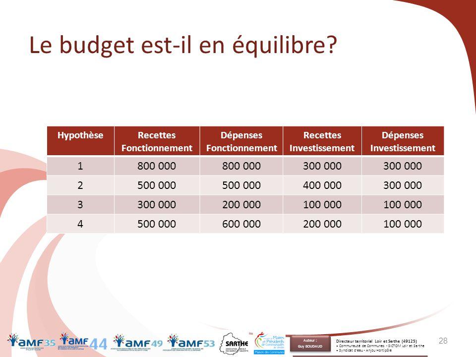 Le budget est-il en équilibre? 28 HypothèseRecettes Fonctionnement Dépenses Fonctionnement Recettes Investissement Dépenses Investissement 1800 000 30