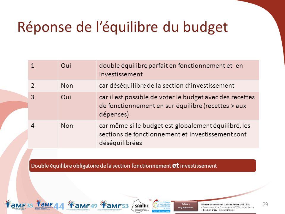 Réponse de l'équilibre du budget 29 1Ouidouble équilibre parfait en fonctionnement et en investissement 2Noncar déséquilibre de la section d'investiss