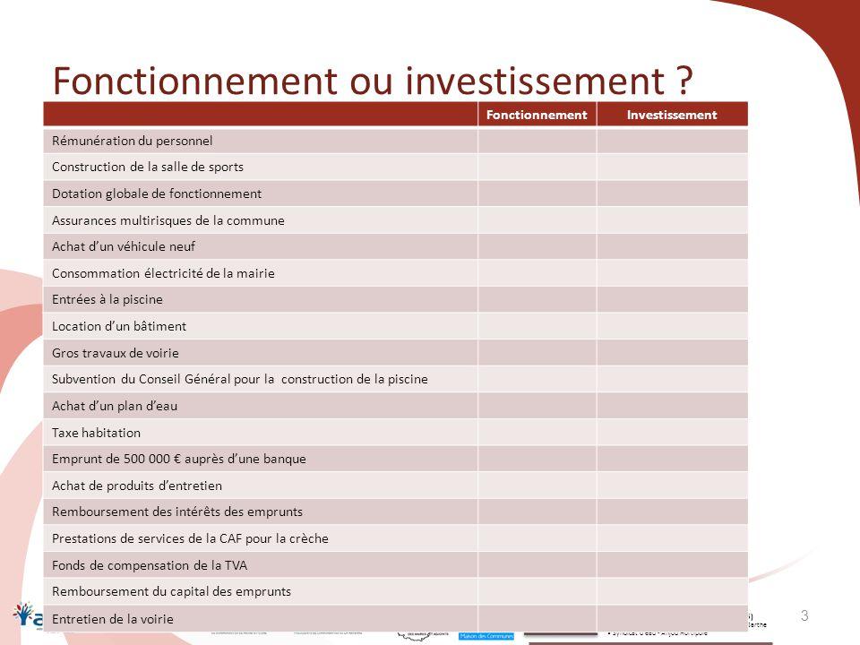Fonctionnement ou investissement ? 3 FonctionnementInvestissement Rémunération du personnel Construction de la salle de sports Dotation globale de fon