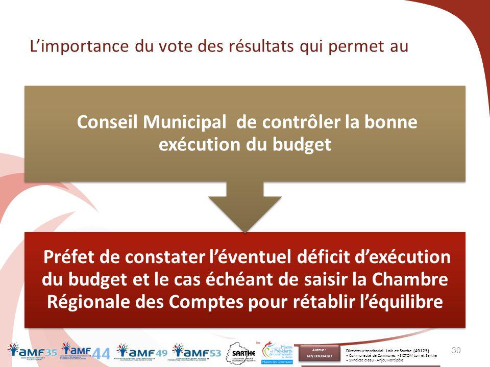 L'importance du vote des résultats qui permet au Préfet de constater l'éventuel déficit d'exécution du budget et le cas échéant de saisir la Chambre R