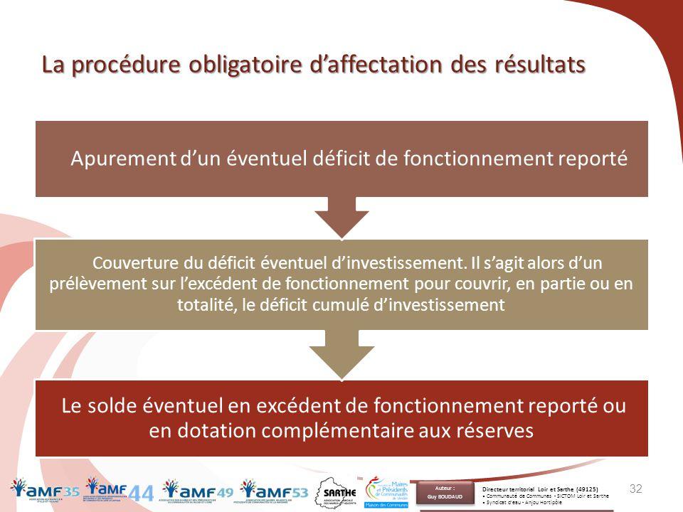La procédure obligatoire d'affectation des résultats Le solde éventuel en excédent de fonctionnement reporté ou en dotation complémentaire aux réserve