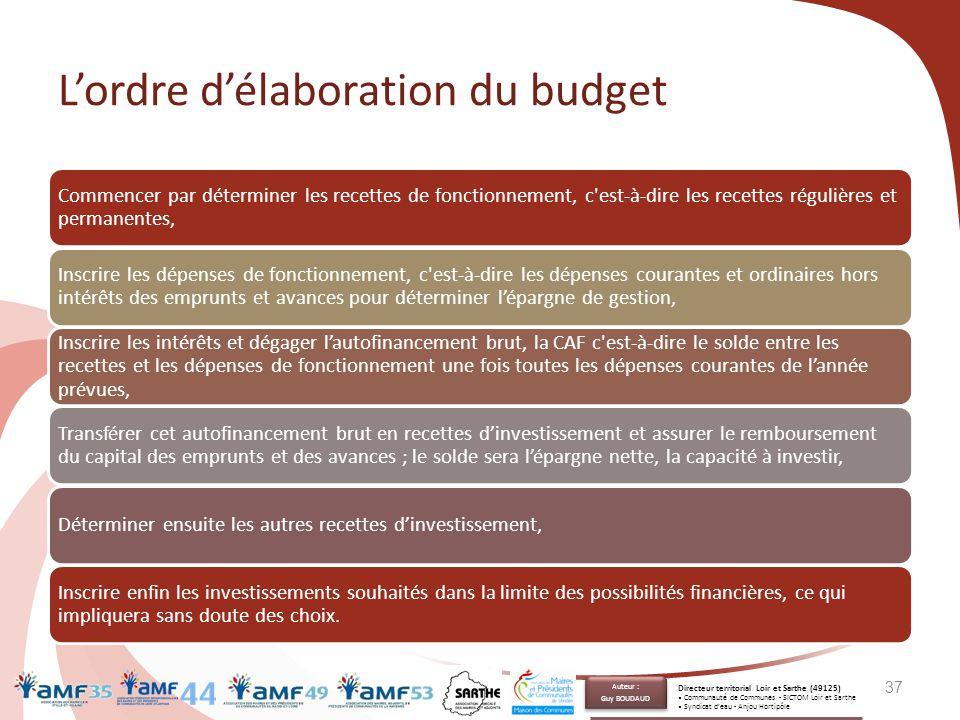 L'ordre d'élaboration du budget Commencer par déterminer les recettes de fonctionnement, c'est-à-dire les recettes régulières et permanentes, Inscrire