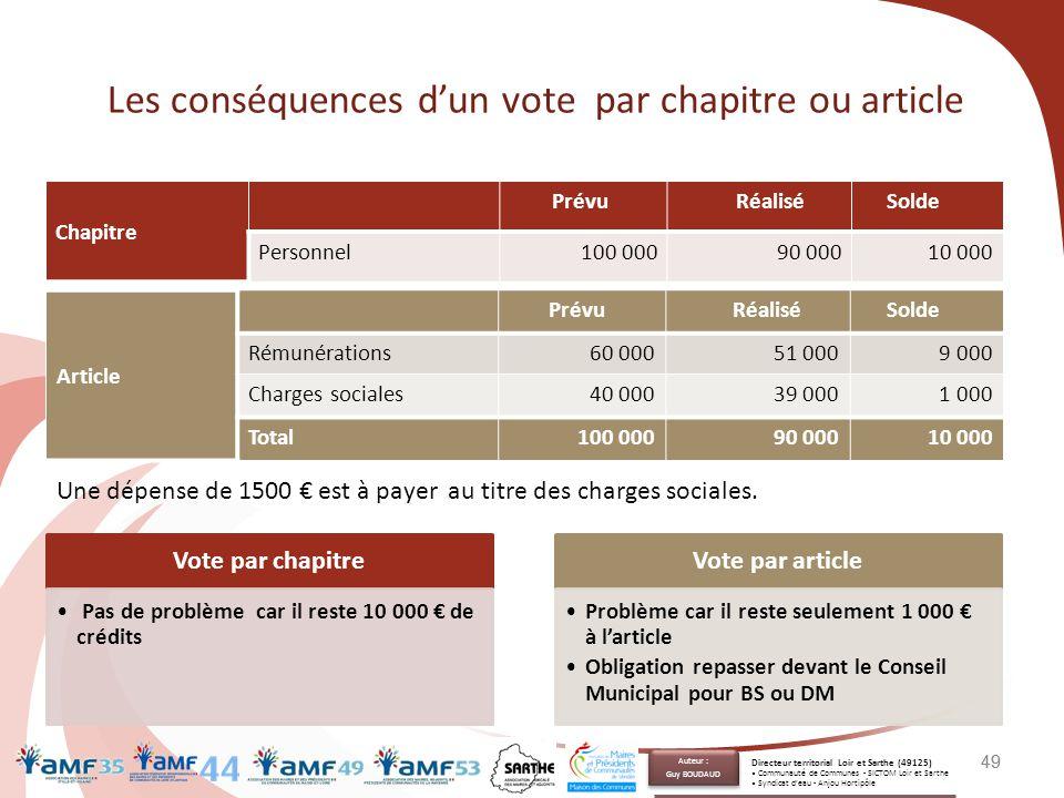 Les conséquences d'un vote par chapitre ou article Chapitre PrévuRéaliséSolde Personnel100 00090 00010 000 49 Une dépense de 1500 € est à payer au tit