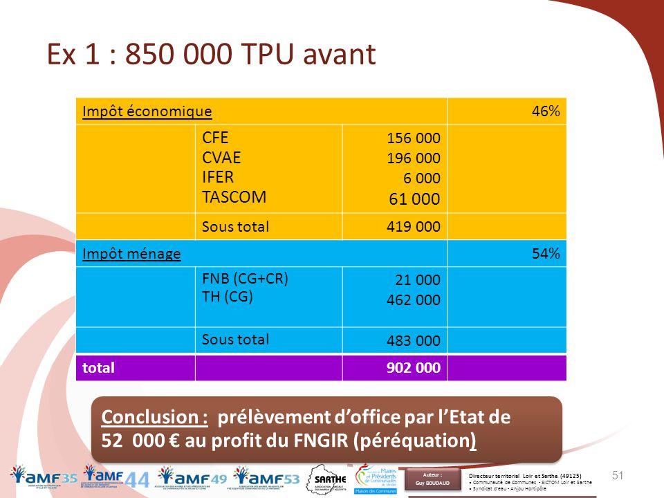 Ex 1 : 850 000 TPU avant Impôt économique46% CFE CVAE IFER TASCOM 156 000 196 000 6 000 61 000 Sous total419 000 Impôt ménage54% FNB (CG+CR) TH (CG) 2