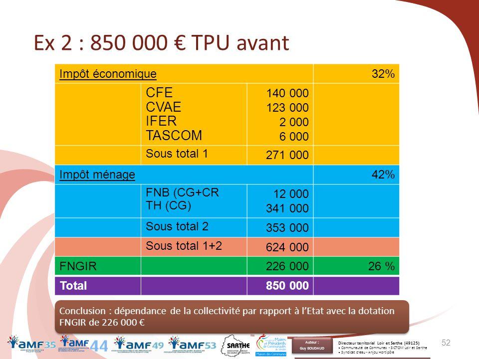 Ex 2 : 850 000 € TPU avant Impôt économique32% CFE CVAE IFER TASCOM 140 000 123 000 2 000 6 000 Sous total 1 271 000 Impôt ménage42% FNB (CG+CR TH (CG