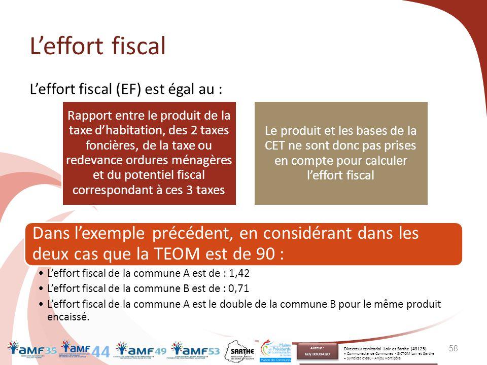 L'effort fiscal Dans l'exemple précédent, en considérant dans les deux cas que la TEOM est de 90 : L'effort fiscal de la commune A est de : 1,42 L'eff