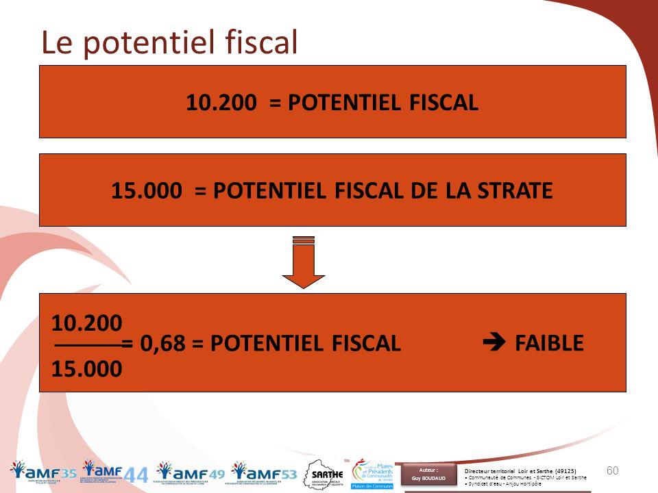 Le potentiel fiscal 60 10.200 = PRODUIT SIMULE 15.000 = POTENTIEL FISCAL DE LA STRATE 10.200 = POTENTIEL FISCAL = 0,68 = POTENTIEL FISCAL 10.200 15.00