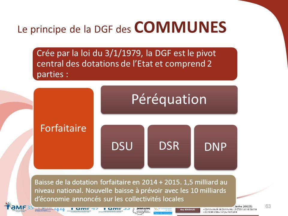 Crée par la loi du 3/1/1979, la DGF est le pivot central des dotations de l'Etat et comprend 2 parties : Forfaitaire Péréquation DSU DSR DNP Le princi