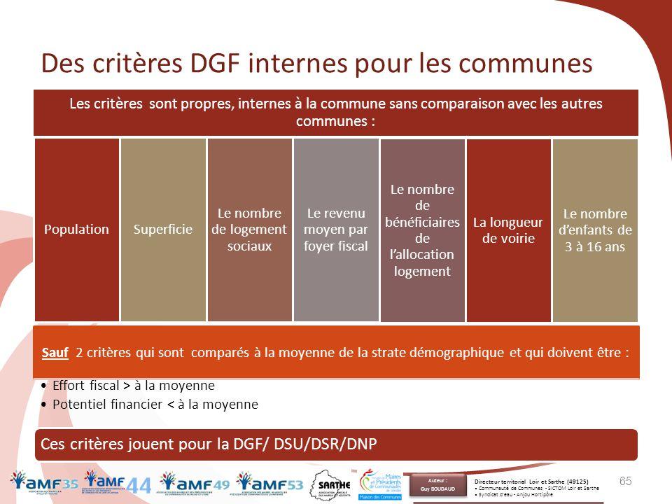 Des critères DGF internes pour les communes Les critères sont propres, internes à la commune sans comparaison avec les autres communes : PopulationSup