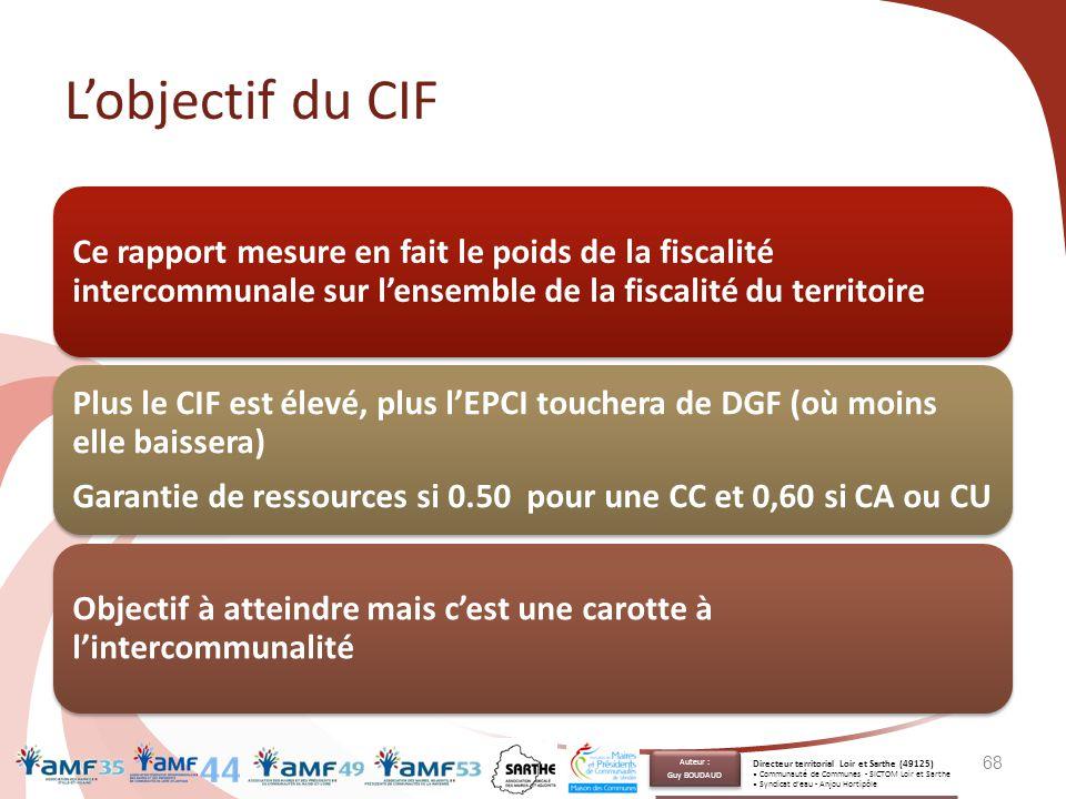 L'objectif du CIF Ce rapport mesure en fait le poids de la fiscalité intercommunale sur l'ensemble de la fiscalité du territoire Plus le CIF est élevé