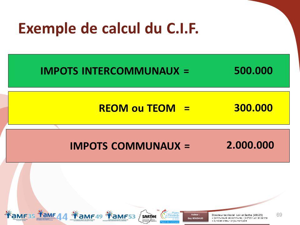 Exemple de calcul du C.I.F. 69 IMPOTS COMMUNAUX = IMPOTS INTERCOMMUNAUX = 2.000.000 500.000 300.000 REOM ou TEOM = 300.000