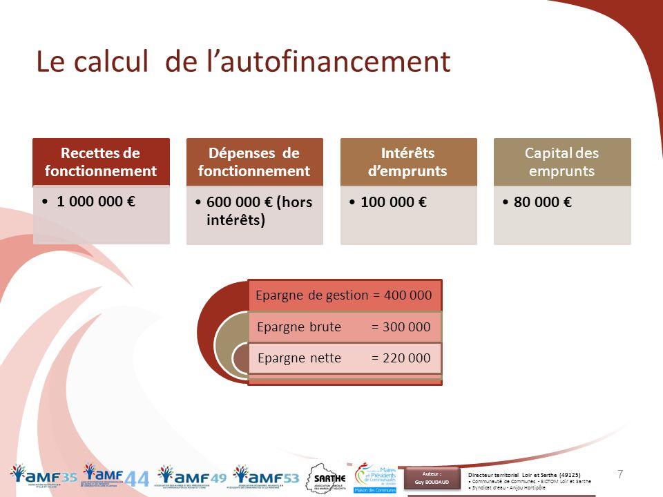 Le calcul de l'autofinancement Recettes de fonctionnement 1 000 000 € Dépenses de fonctionnement 600 000 € (hors intérêts) Intérêts d'emprunts 100 000
