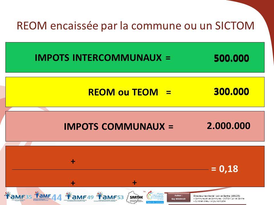 REOM encaissée par la commune ou un SICTOM 71 IMPOTS COMMUNAUX = IMPOTS INTERCOMMUNAUX = 2.000.000 500.000 300.000 REOM ou TEOM = 300.000 + 500.000 30