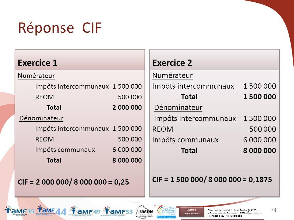 Réponse CIF Exercice 1 Numérateur Impôts intercommunaux 1 500 000 REOM500 000 Total2 000 000 Dénominateur Impôts intercommunaux 1 500 000 REOM500 000
