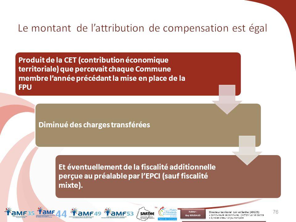 Produit de la CET (contribution économique territoriale) que percevait chaque Commune membre l'année précédant la mise en place de la FPU Diminué des