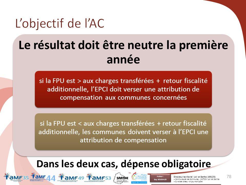 Le résultat doit être neutre la première année si la FPU est > aux charges transférées + retour fiscalité additionnelle, l'EPCI doit verser une attrib