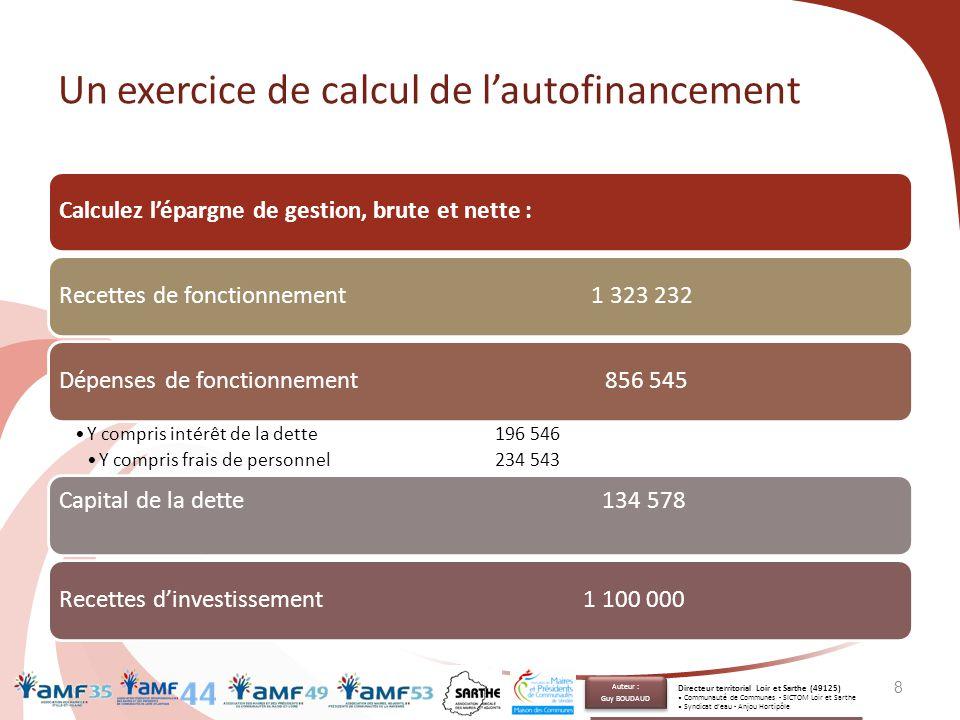 Un exercice de calcul de l'autofinancement Calculez l'épargne de gestion, brute et nette :Recettes de fonctionnement1 323 232Dépenses de fonctionnemen