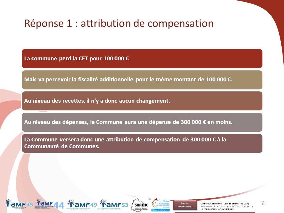 Réponse 1 : attribution de compensation La commune perd la CET pour 100 000 €Mais va percevoir la fiscalité additionnelle pour le même montant de 100