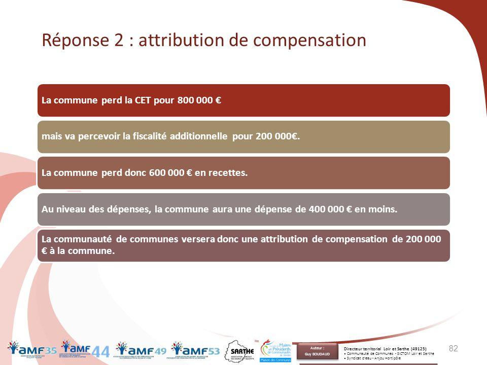 Réponse 2 : attribution de compensation La commune perd la CET pour 800 000 €mais va percevoir la fiscalité additionnelle pour 200 000€.La commune per