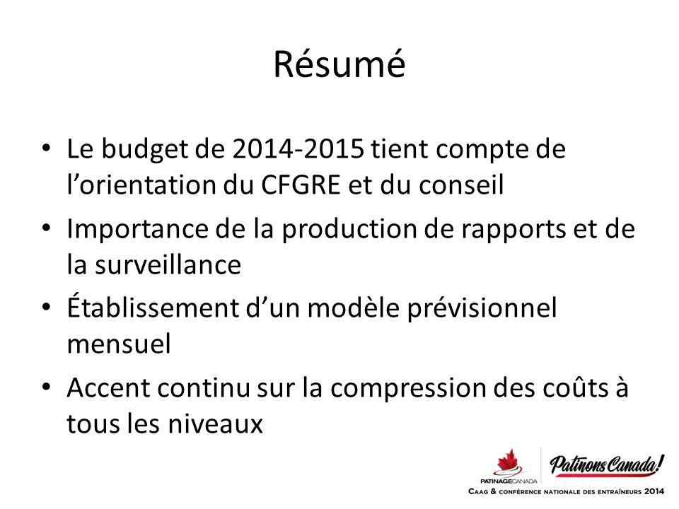 Résumé Le budget de 2014-2015 tient compte de l'orientation du CFGRE et du conseil Importance de la production de rapports et de la surveillance Établissement d'un modèle prévisionnel mensuel Accent continu sur la compression des coûts à tous les niveaux