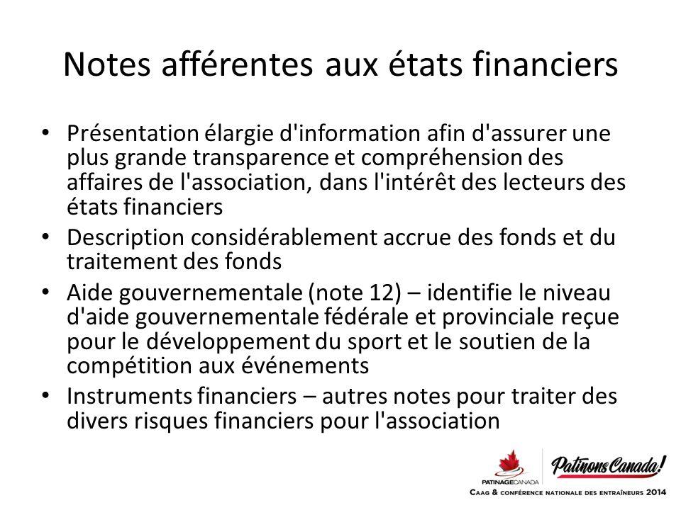 Observations finales Copies offertes en ligne : – des états financiers vérifiés – de la présentation du budget – de la présentation des états financiers – de la présentation du CFGRE – discussion et analyse de la direction Questions.