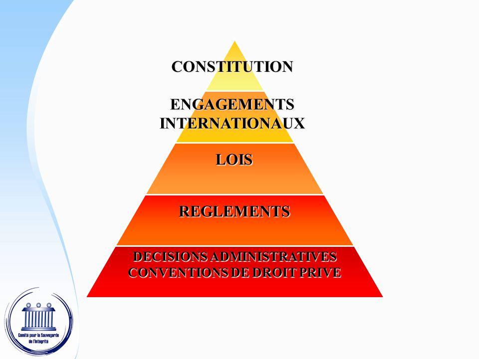 2004200520062007200820092010201120122013 3,1 /10 2,8 /10 3,1 /10 3,2 /10 3,4 /10 3 /10 2,6 /10 3 /10 32/ 100 28/ 100 INDICE DE PERCEPTION DE LA CORRUPTION DE MADAGASCAR Transparency International