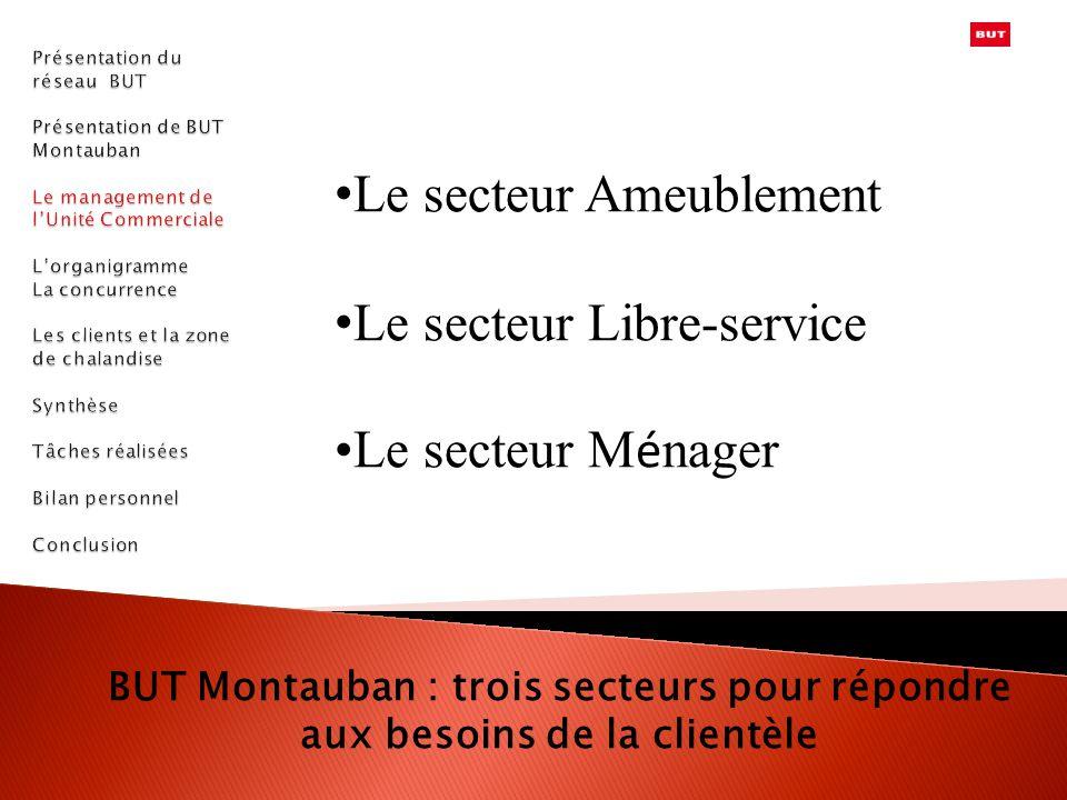 BUT Montauban : trois secteurs pour répondre aux besoins de la clientèle Le secteur Ameublement Le secteur Libre-service Le secteur M é nager
